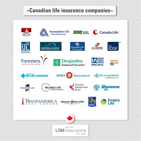 Compare Car Insurance Bc by List Of Canadian Insurance Companies Insurance