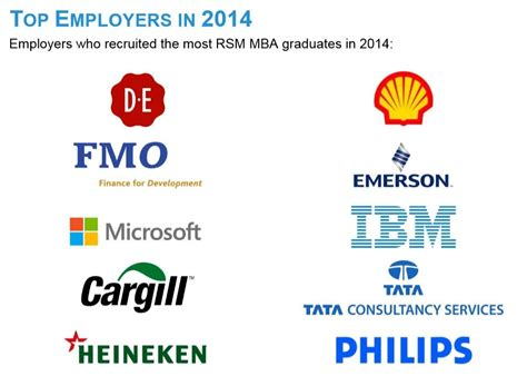 Top Post Mba Careers by Your Placement Options Your Career International
