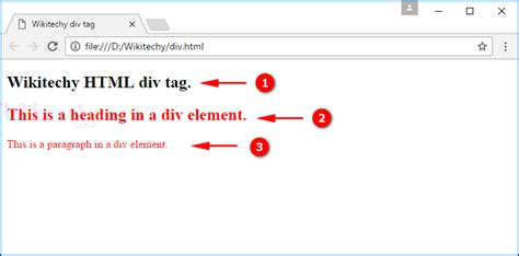 div element html html tutorial division tag in html html5 html code