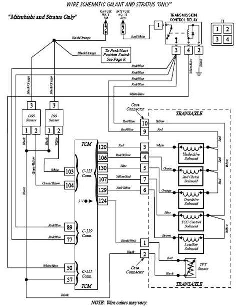 auto information for the lancer evolutionm net
