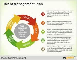 talent management template create impressive talent management presentation slides