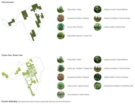 Different Types Of Floor Plans asla 2012 student awards operative platform