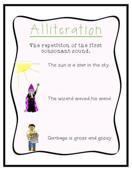 figurative language posters  images idiom simile