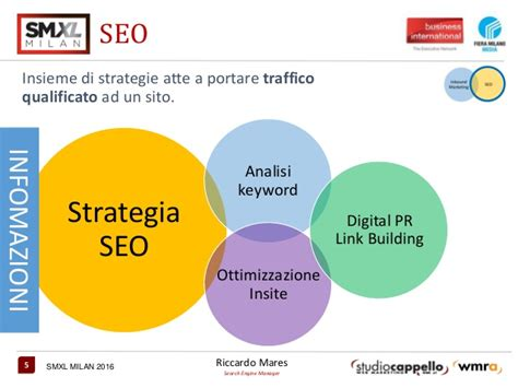 Seo Practices 2016 by Seo Best Practices Seo Funnel Smxl 2016