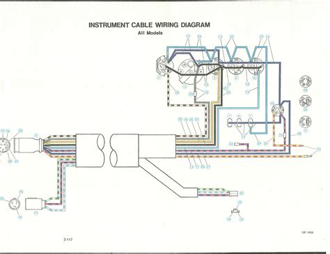 rinker boat wiring diagram wiring diagram with description