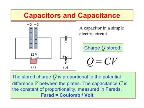 calculating capacitor time constant calculating capacitor energy 28 images capacitor energy equation nolitamorgan miscel