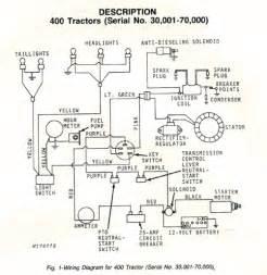 deere tractor wiring diagrams uncategorized free wiring diagrams