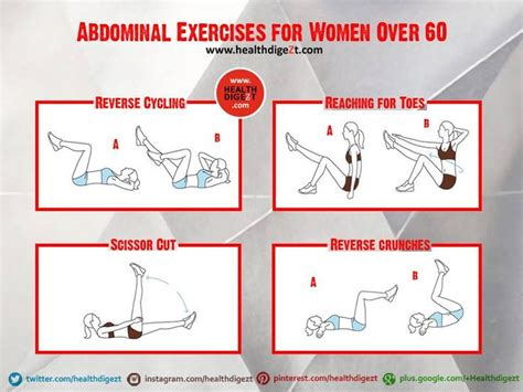 pin by www healthdigezt on exercise exercise senior fitness benefits of exercise