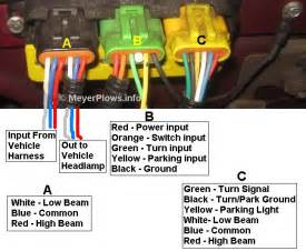 meyerplows info meyer headlight changeover module information