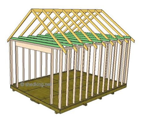 Building A Gable Roof Gable Shed Roof Building A Shed Roof Shed Roof Construction