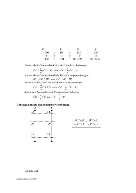 Termometer Skala 100 rpp fisika smk xi