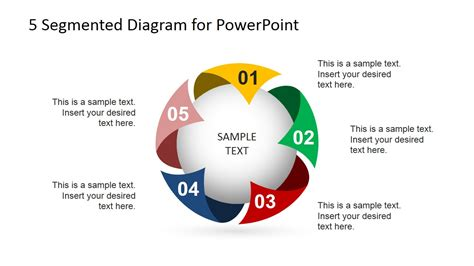 4 step segmented circular diagrams for powerpoint slidemodel 5 segmented diagram for powerpoint slidemodel