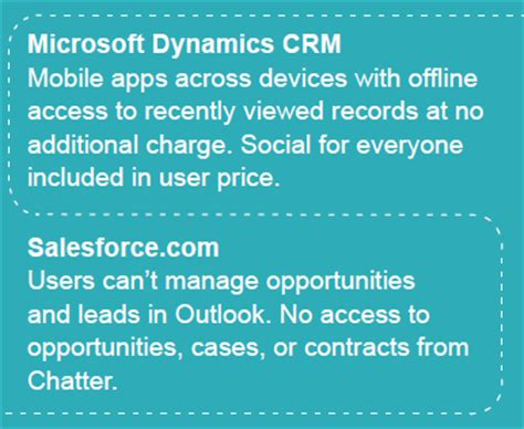 why salesforce is better than dynamics microsoft dynamics crm vs salesforce can you keep