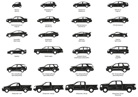 Car Types by Types Of Cars With Pictures Car Brand Names