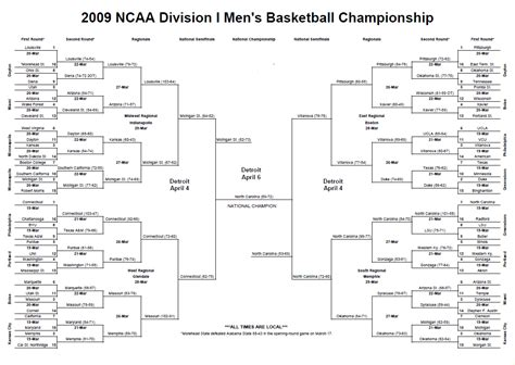 march madness 2014 bracket full ncaa tournament bracket 2014 ncaa march madness bracket contests