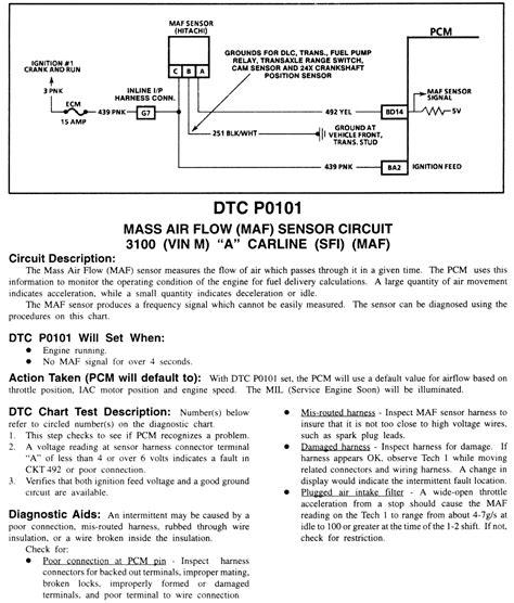 fast xfi wiring diagram 23 wiring diagram images