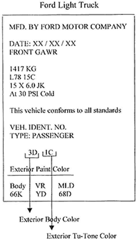 saturn vue paint code location get free image about wiring diagram
