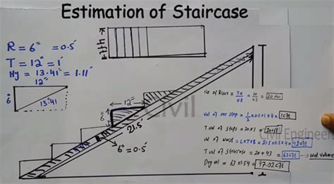 staircase cost estimator how to calculate quantity of concrete in staircase