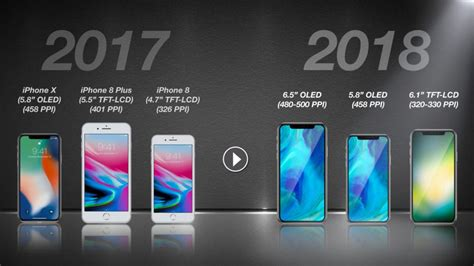 new iphones 2018 2018年のiphoneは iphone x と同じベゼルレスデザインで安価な端末も登場か gigazine