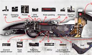 sauber launches interactive you tube video of cutaway car