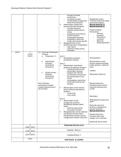 laporan praktek membuat yoghurt rancangan pelajaran spn tingkatan 5 2010 1