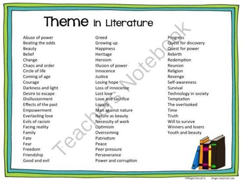 exles of themes in african literature theme list literature from wingedone on teachersnotebook