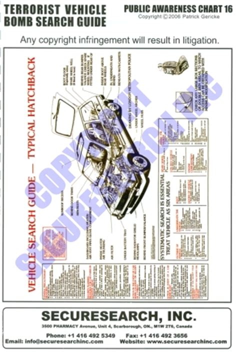 Dmv Search Security Poster Terrorist Vehicle Bomb Search Guide Securitytrainingposters
