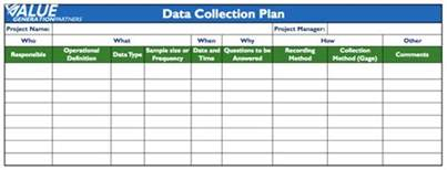 Plan Collection generating value by using a data collection plan value generation