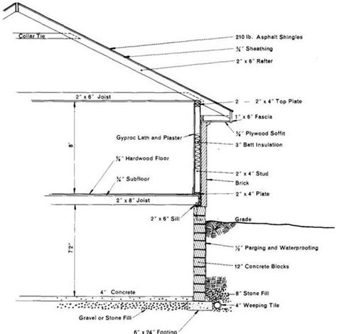 wall section detail drawing drawings note and search on pinterest