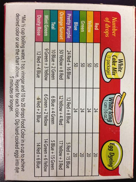 food coloring chart food coloring helpful tips food cake and
