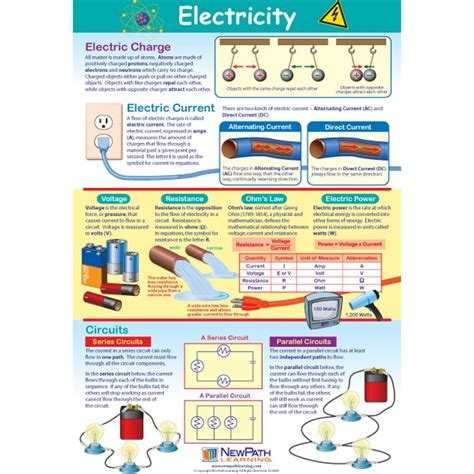 facts about electricity circuits electricity poster