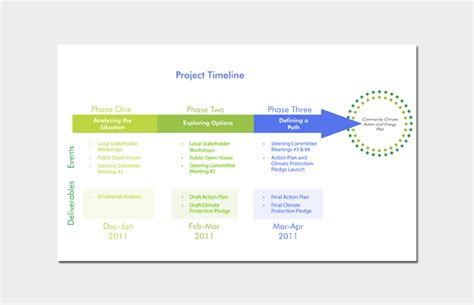 project outline template 17 for word ppt excel and