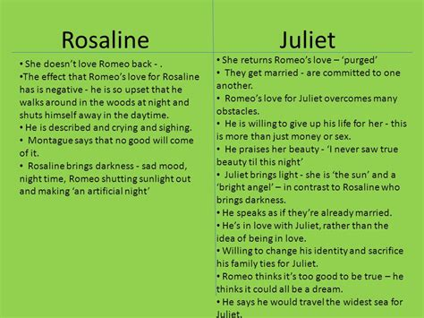 Romeo And Juliet 2 Act 2 Essay by Essay Romeo And Juliet Act 1 5