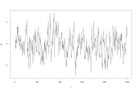 1 Floor Log2 N - supplemental material a study of the allan variance for