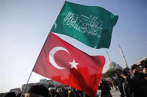 metropoll   turkish people  muslims
