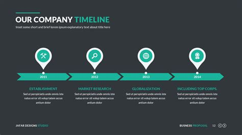 format business plan ppt business proposal powerpoint template by jafardesigns