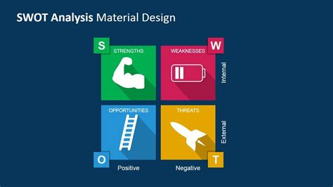 design analysis application swot analysis powerpoint template with material design