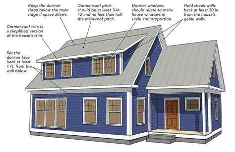 Shed Dormer Design by A Shed Dormer Can Be The Best Way To Add Space To A One
