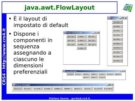 java awt layout manager tutorial java awt
