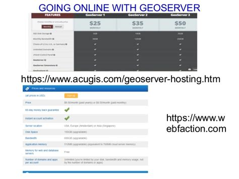 django tutorial codecademy ages presentation on web python django and geoserver