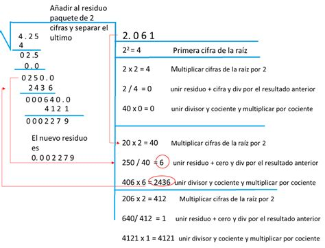 calcula la raiz cuadrada ra 237 z cuadrada de un n 250 mero decimal matem 225 ticas