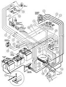 wiring carryall i powerdrive electric vehicle club car