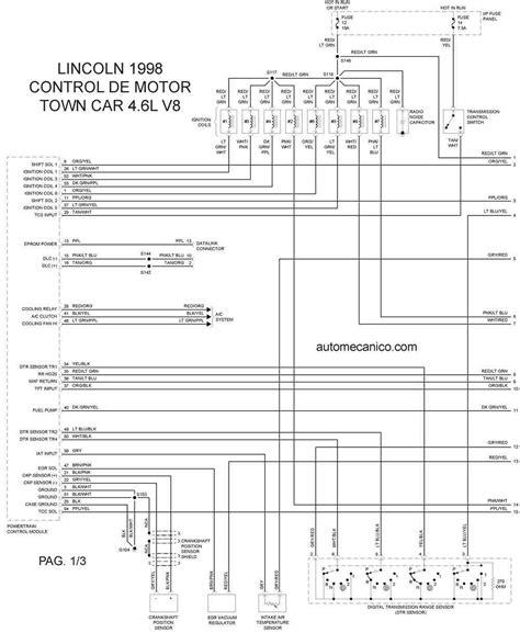 small engine service manuals 1995 lincoln town car windshield wipe control lincoln 1998 diagramas esquemas graphics vehiculos motores mecanica automotriz