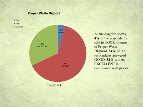 research paper on e waste management waste disposal research paper
