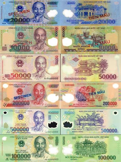 currency converter vnd vietnamese dong