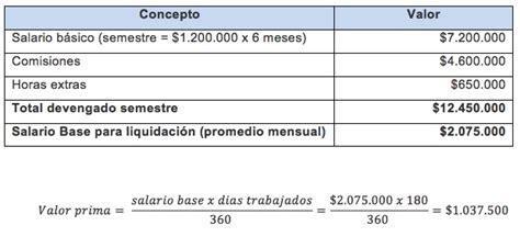 valor de subsidio 2016 187 prima de servicios base para calcularla