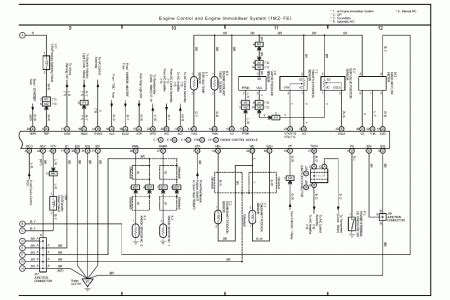 car alarm wiring diagram toyota efcaviation