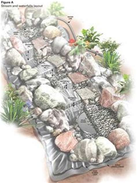 how to build a stream in your backyard 1000 ideas about backyard stream on pinterest backyard waterfalls ponds and water