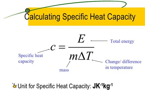 How To Find Specific On Heat Capacity