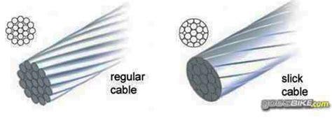 Kabel Shifter Teflon adventure bike kabel rem dan kabel shifter itu berbeda